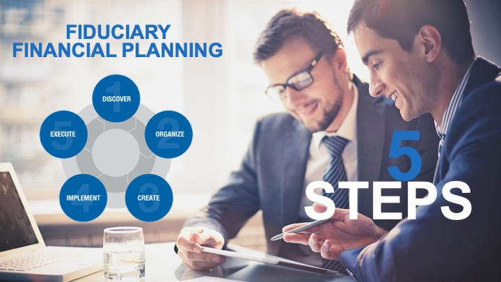 Fiduciary Financial Planning Process